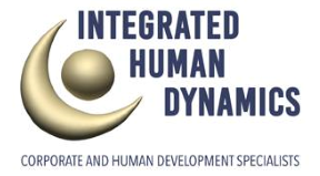 Integrated Human Dynamics
